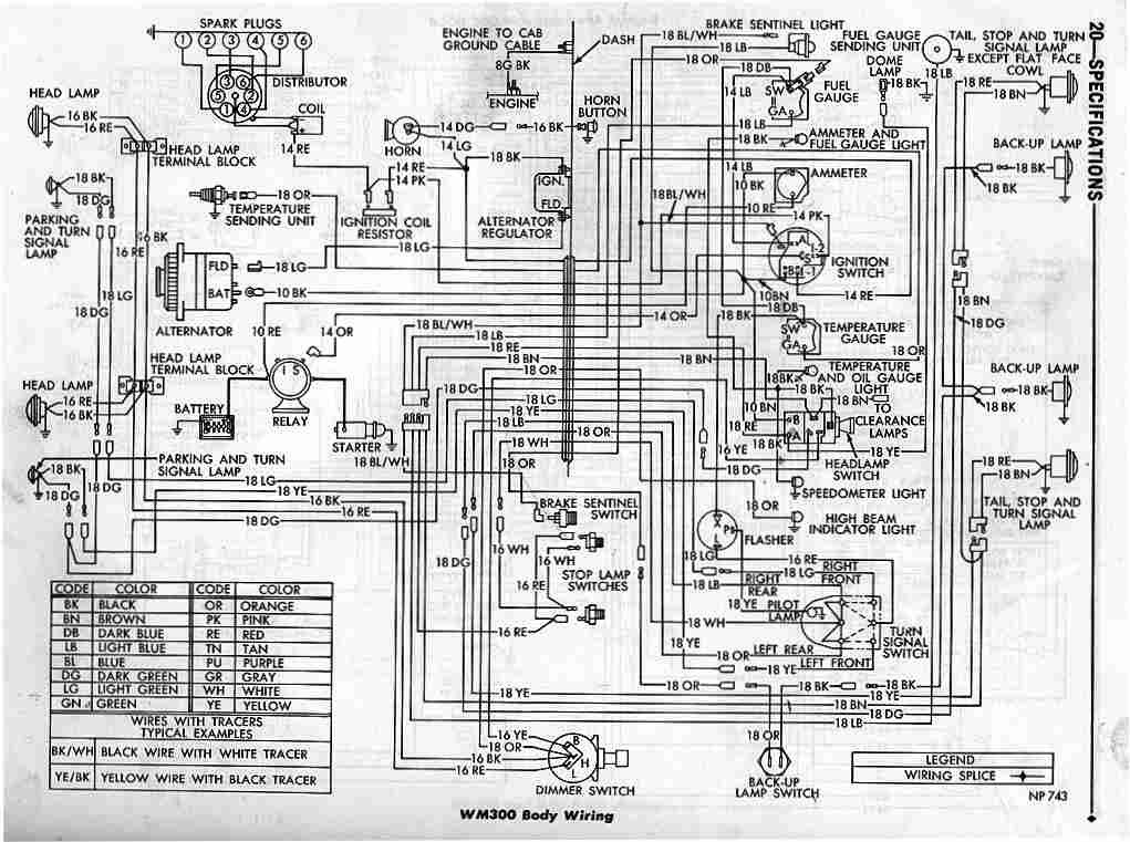 1978 dodge pickup wiring wiring diagram 1954 dodge truck wire schematic get